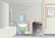 Ремонт стиральных и посудомоечных машин,  бойлеров,  на дому !!!